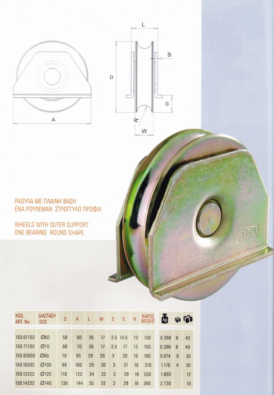 Roti cu suport exterior si un rulment, profil rotund